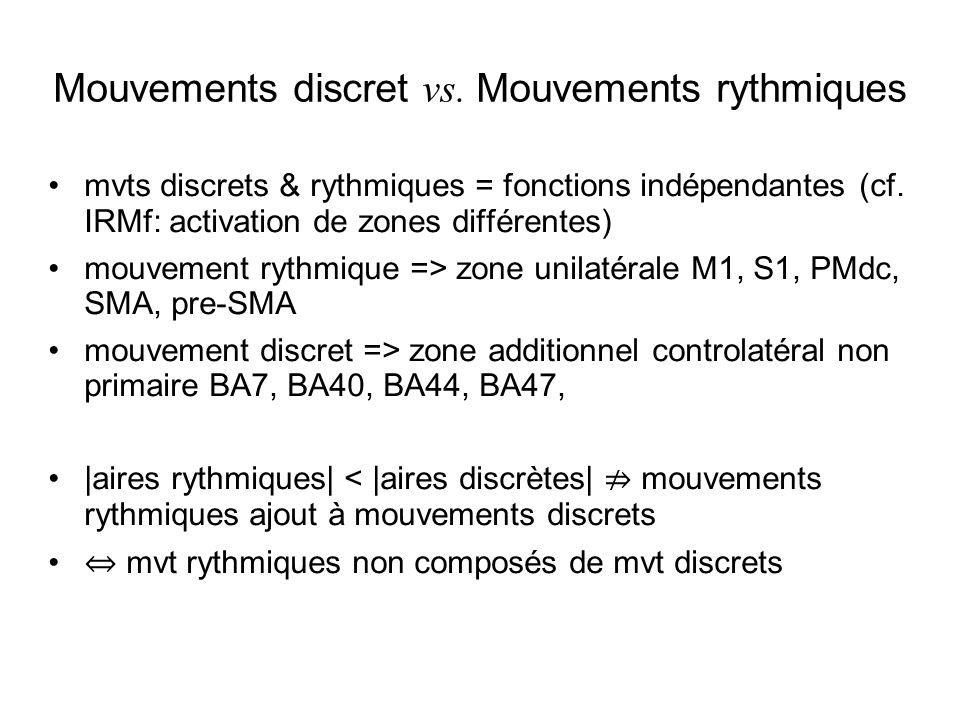 Mouvements discret vs. Mouvements rythmiques mvts discrets & rythmiques = fonctions indépendantes (cf. IRMf: activation de zones différentes) mouvemen