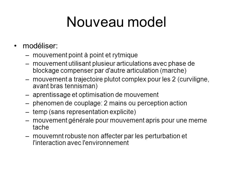 Nouveau model modéliser: –mouvement point à point et rytmique –mouvement utilisant plusieur articulations avec phase de blockage compenser par d'autre