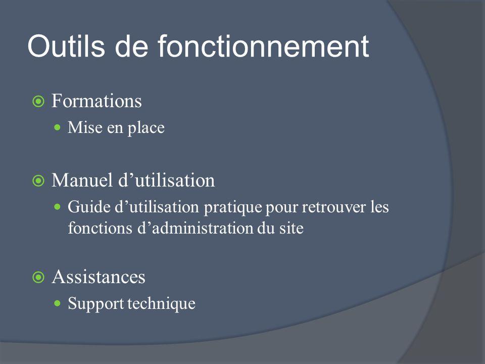 Outils de fonctionnement Formations Mise en place Manuel dutilisation Guide dutilisation pratique pour retrouver les fonctions dadministration du site