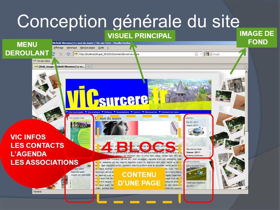 Conception générale du site CONTENU DUNE PAGE IMAGE DE FOND MENU DEROULANT VISUEL PRINCIPAL 4 BLOCS VIC INFOS LES CONTACTS LAGENDA LES ASSOCIATIONS