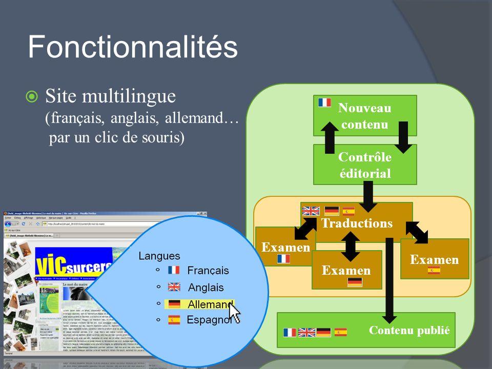Nouveau contenu Contrôle éditorial Traductions Examen Contenu publié Site multilingue (français, anglais, allemand… par un clic de souris) Fonctionnal
