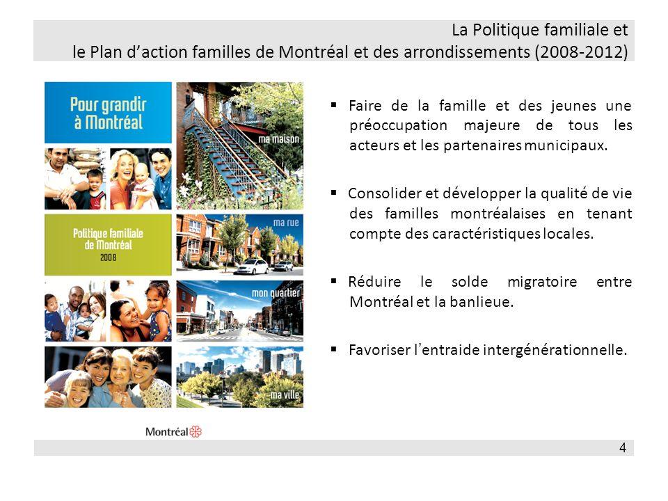 La Politique familiale et le Plan daction familles de Montréal et des arrondissements (2008-2012) 4 Faire de la famille et des jeunes une préoccupation majeure de tous les acteurs et les partenaires municipaux.