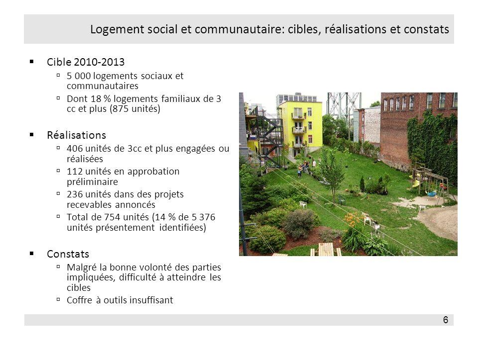 Au-delà de la Politique familiale Le développement du logement social et communautaire appuyé par: Le Plan de développement de Montréal Un plan daction «familles» dans la foulée des travaux du Comité Montréal = familles du Ministre Lisée 7