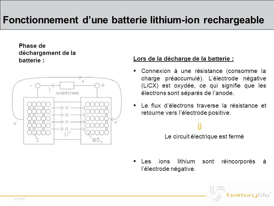 23.11.2004 Fonctionnement dune batterie lithium-ion rechargeable Lors de la décharge de la batterie : Connexion à une résistance (consomme la charge p