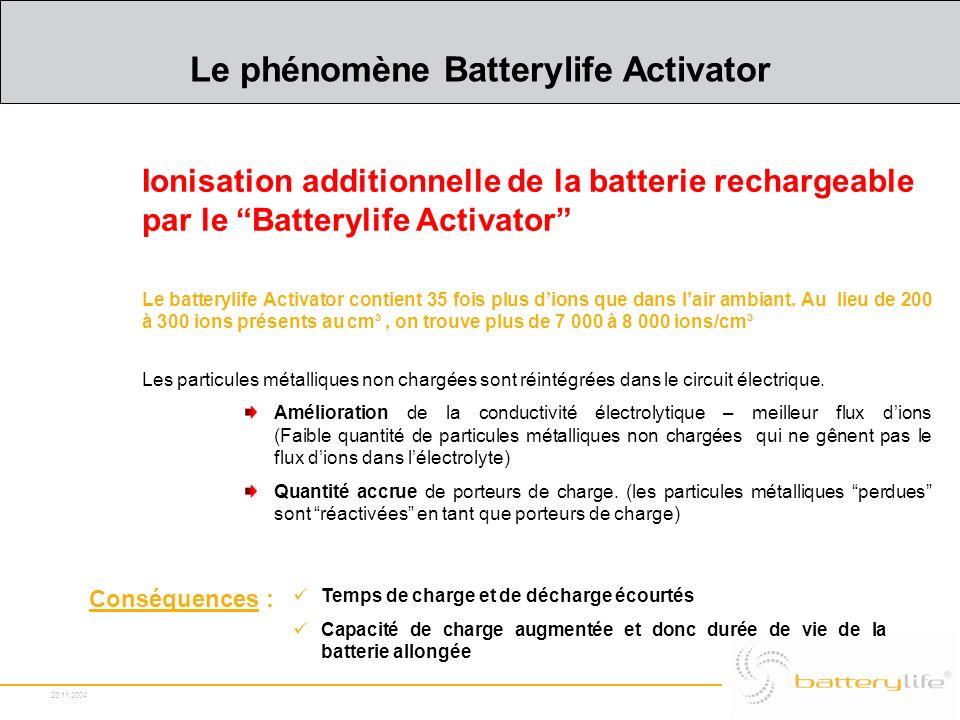 23.11.2004 Le phénomène Batterylife Activator Ionisation additionnelle de la batterie rechargeable par le Batterylife Activator Le batterylife Activat