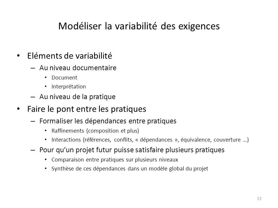 Modéliser la variabilité des exigences Eléments de variabilité – Au niveau documentaire Document Interprétation – Au niveau de la pratique Faire le po