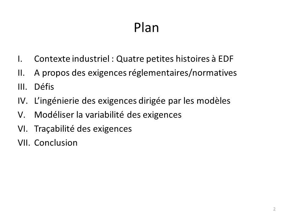 Plan I.Contexte industriel : Quatre petites histoires à EDF II.A propos des exigences réglementaires/normatives III.Défis IV.Lingénierie des exigences