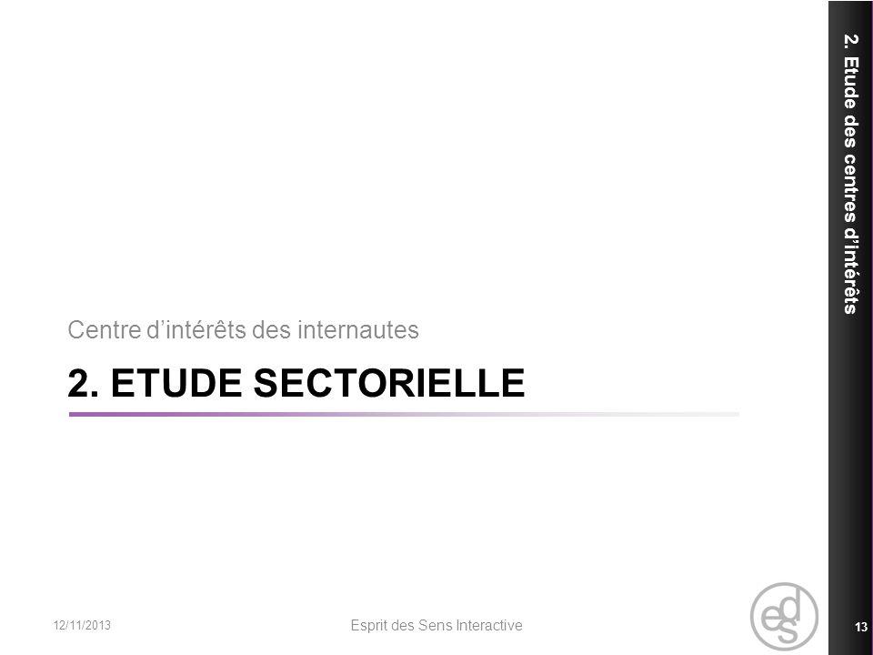 2. ETUDE SECTORIELLE 2. Etude des centres dintérêts 12/11/2013 Esprit des Sens Interactive 13 Centre dintérêts des internautes