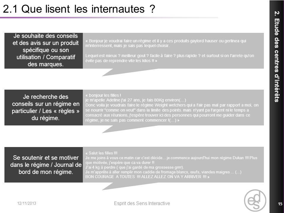 2.1 Que lisent les internautes ? 2. Etude des centres dintérêts 12/11/2013 Esprit des Sens Interactive 15 Se soutenir et se motiver dans le régime / J