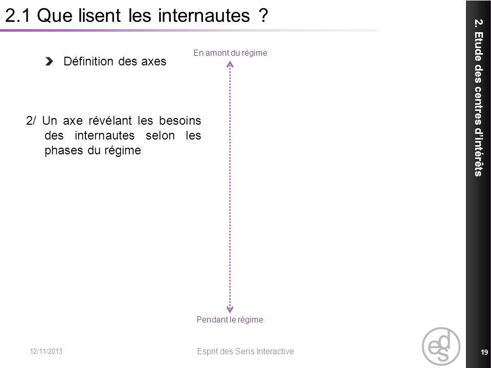 2.1 Que lisent les internautes ? 2. Etude des centres dintérêts 12/11/2013 Esprit des Sens Interactive 19 Définition des axes 2/ Un axe révélant les b