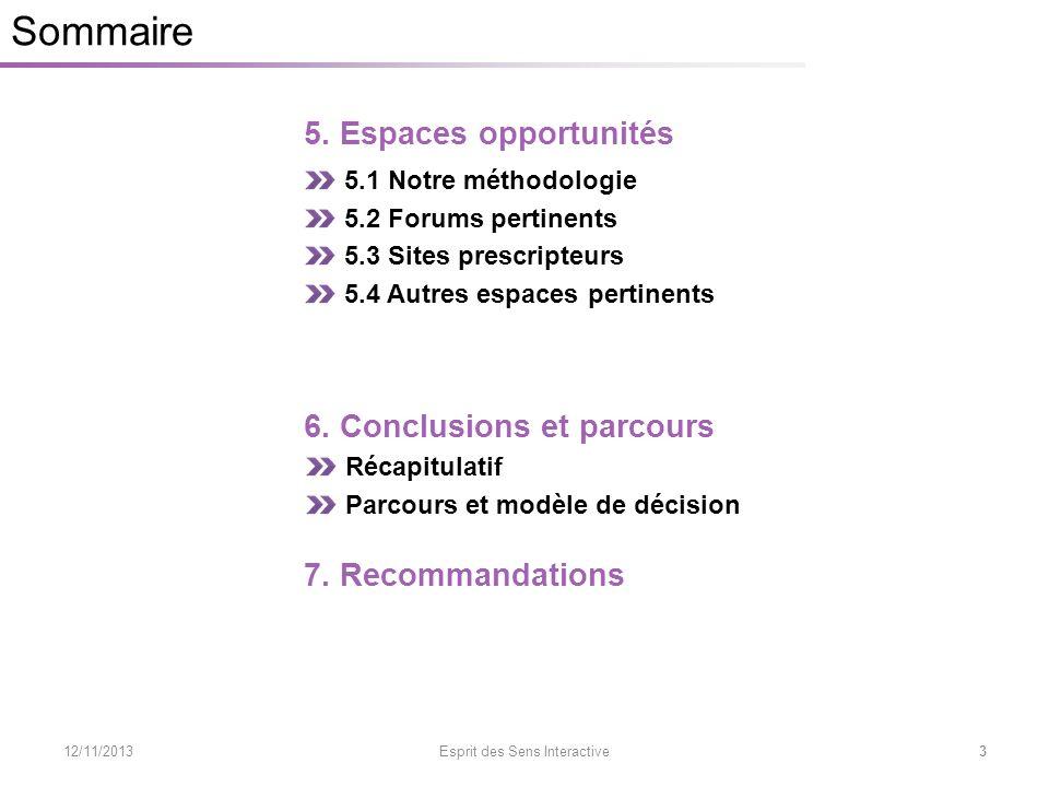 5. Espaces opportunités 6. Conclusions et parcours 5.1 Notre méthodologie 5.2 Forums pertinents 5.3 Sites prescripteurs 5.4 Autres espaces pertinents