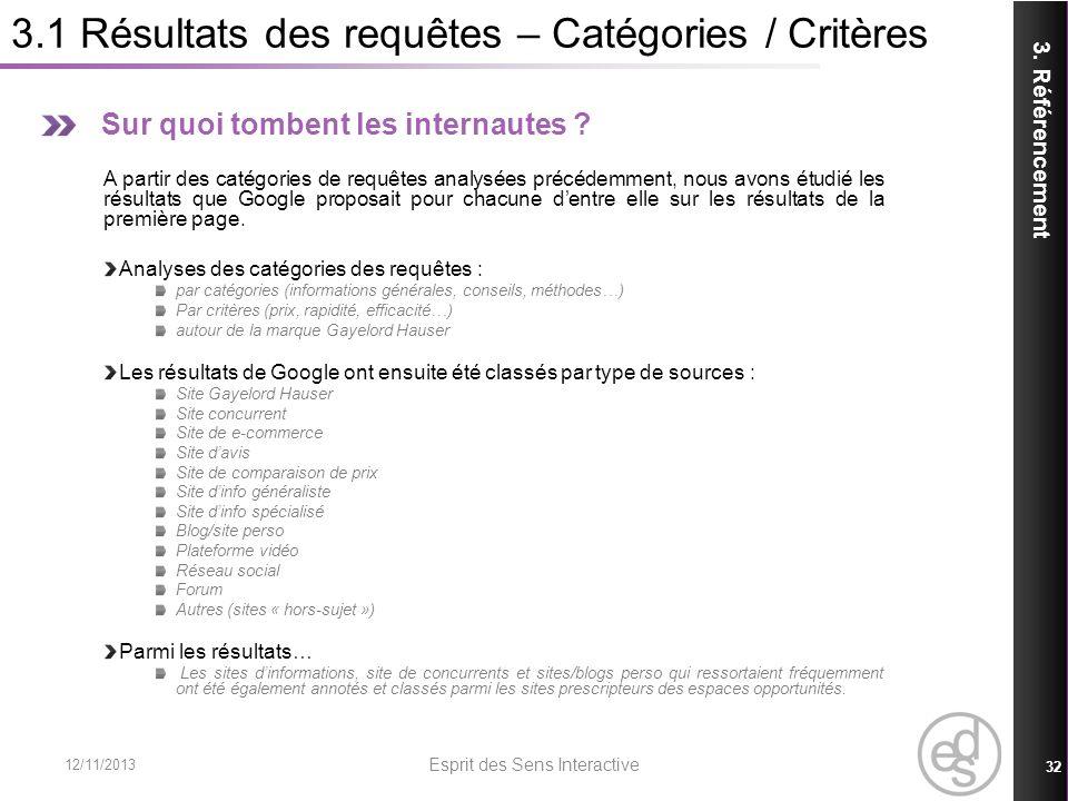 3.1 Résultats des requêtes – Catégories / Critères Sur quoi tombent les internautes ? A partir des catégories de requêtes analysées précédemment, nous