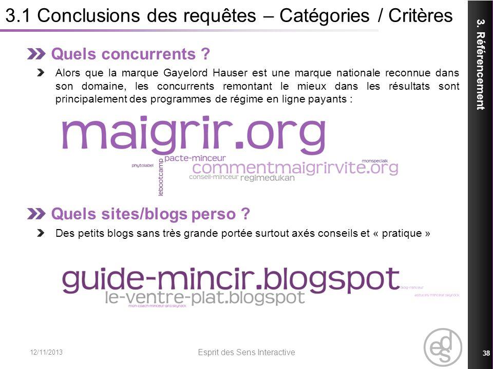 3.1 Conclusions des requêtes – Catégories / Critères 12/11/2013 Esprit des Sens Interactive 38 3. Référencement Quels concurrents ? Alors que la marqu