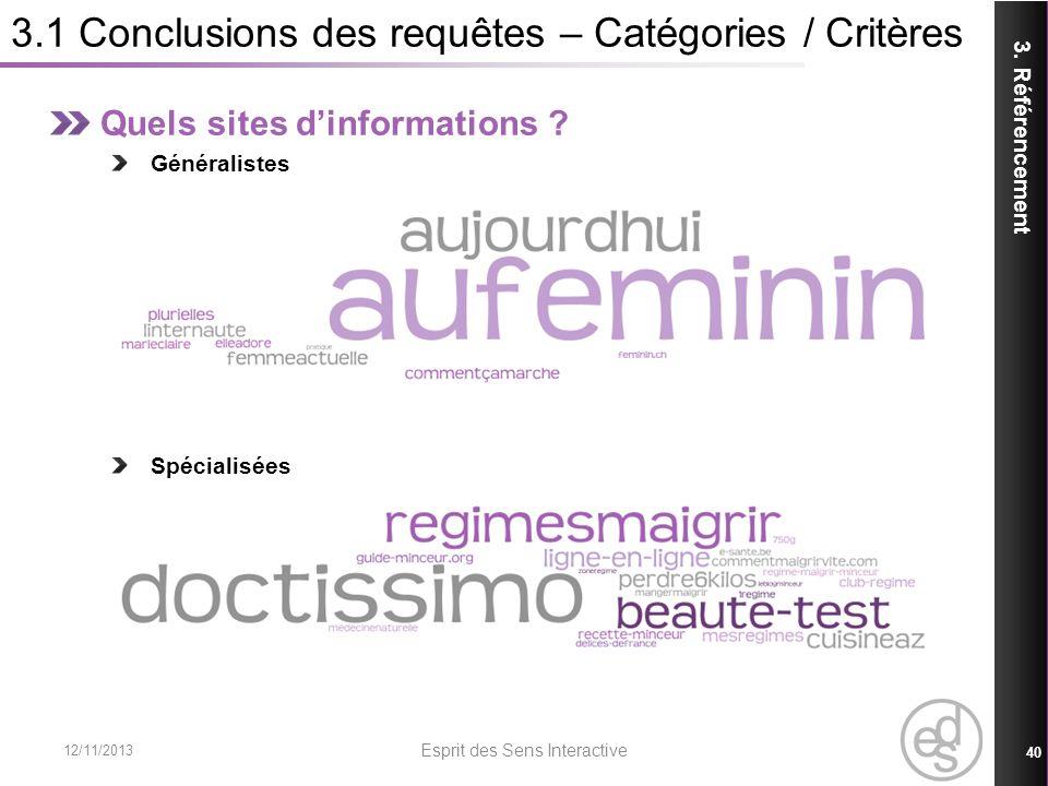 3.1 Conclusions des requêtes – Catégories / Critères 12/11/2013 Esprit des Sens Interactive 40 3. Référencement Quels sites dinformations ? Généralist