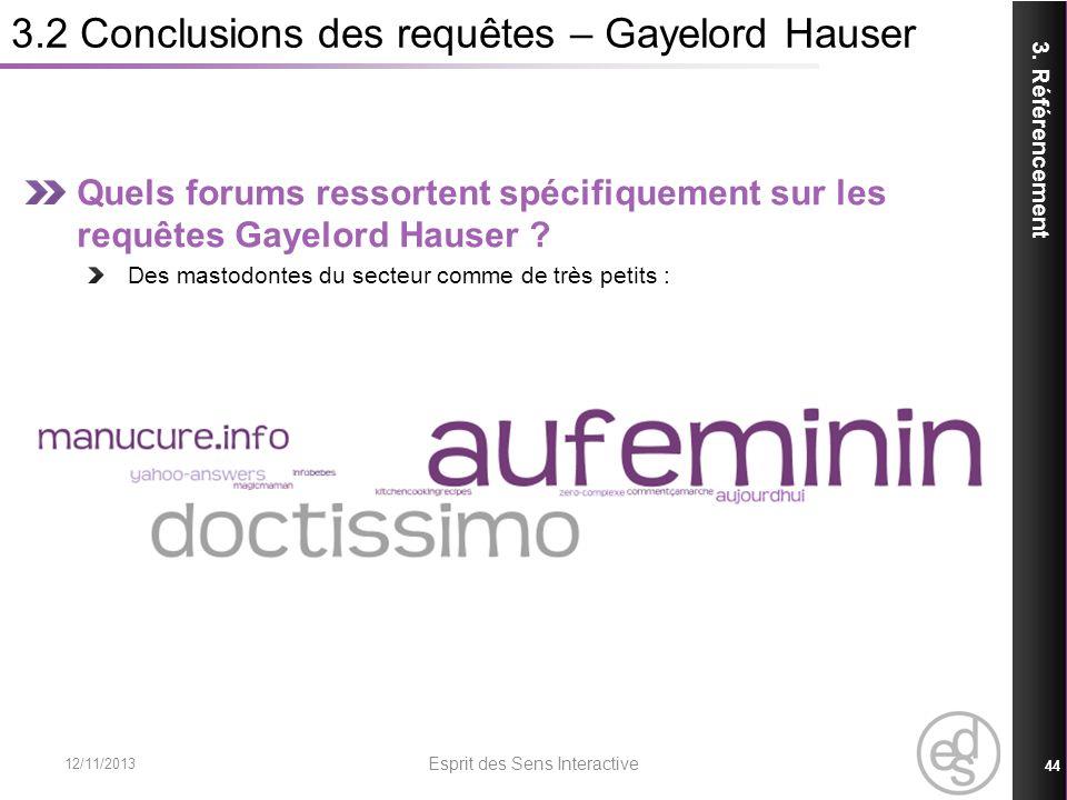 3.2 Conclusions des requêtes – Gayelord Hauser 12/11/2013 Esprit des Sens Interactive 44 3. Référencement Quels forums ressortent spécifiquement sur l
