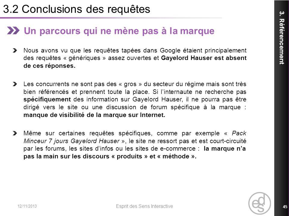 3.2 Conclusions des requêtes 12/11/2013 Esprit des Sens Interactive 45 3. Référencement Un parcours qui ne mène pas à la marque Nous avons vu que les