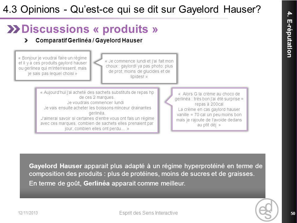 4.3 Opinions - Quest-ce qui se dit sur Gayelord Hauser? 12/11/2013 Esprit des Sens Interactive 50 4. E-réputation Discussions « produits » Comparatif