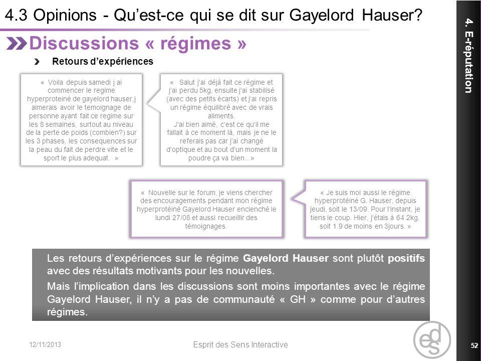 4.3 Opinions - Quest-ce qui se dit sur Gayelord Hauser? 12/11/2013 Esprit des Sens Interactive 52 4. E-réputation Discussions « régimes » Retours dexp