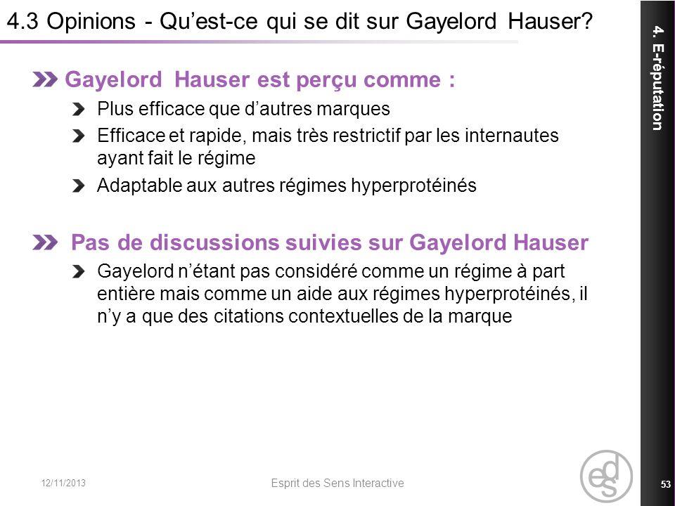Gayelord Hauser est perçu comme : Plus efficace que dautres marques Efficace et rapide, mais très restrictif par les internautes ayant fait le régime