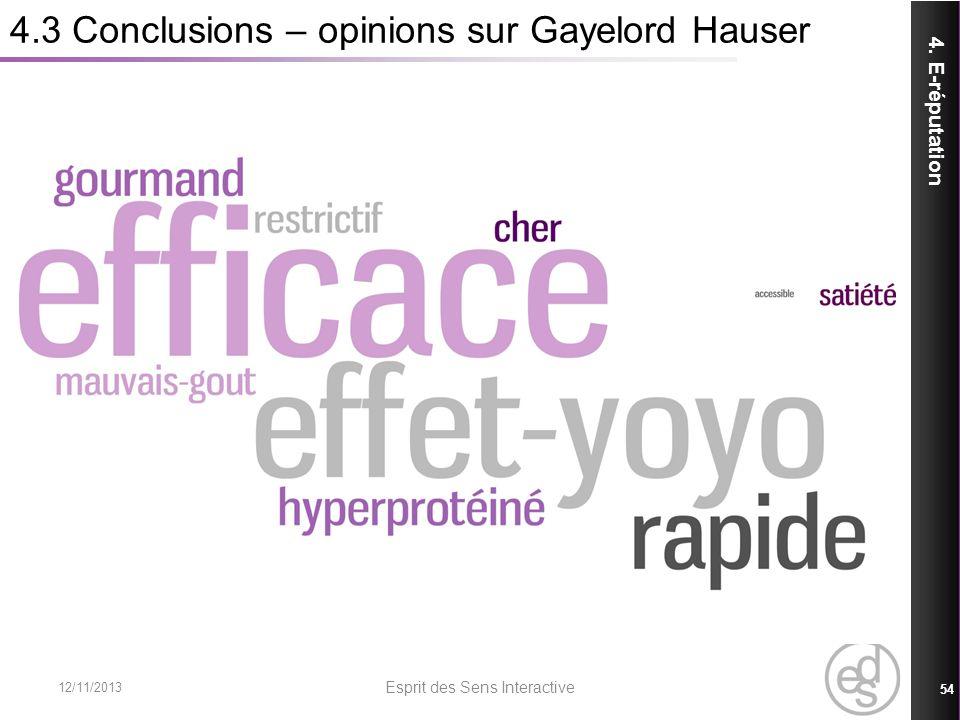 4.3 Conclusions – opinions sur Gayelord Hauser 12/11/2013 Esprit des Sens Interactive 54 4. E-réputation