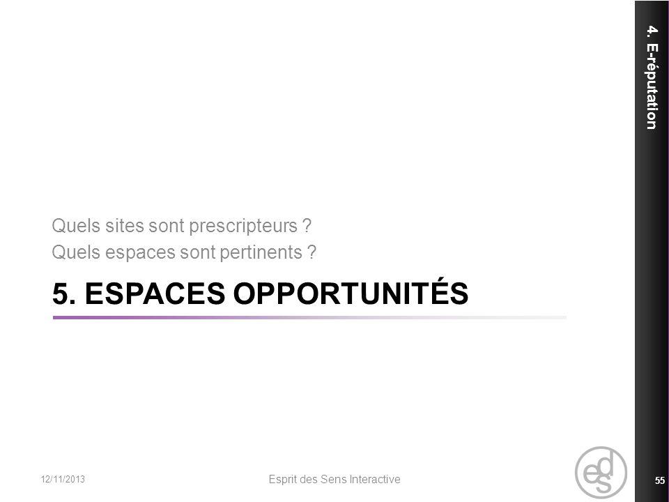 5. ESPACES OPPORTUNITÉS 4. E-réputation 12/11/2013 Esprit des Sens Interactive 55 Quels sites sont prescripteurs ? Quels espaces sont pertinents ?
