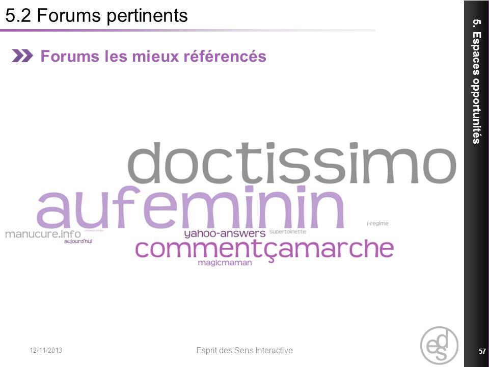 5.2 Forums pertinents 12/11/2013 Esprit des Sens Interactive 57 5. Espaces opportunités Forums les mieux référencés