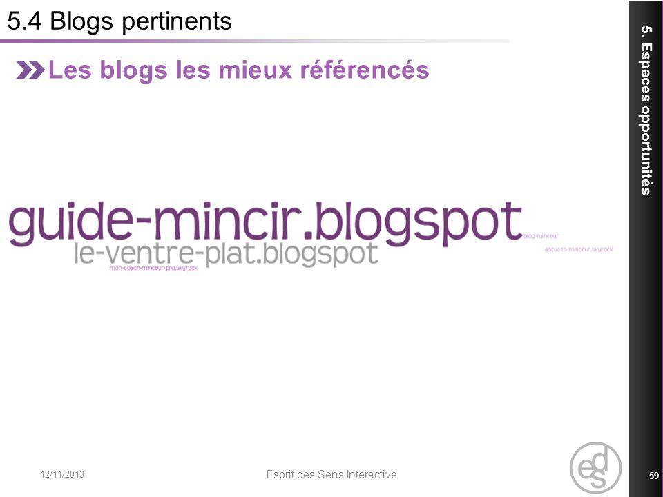 5.4 Blogs pertinents 12/11/2013 Esprit des Sens Interactive 59 5. Espaces opportunités Les blogs les mieux référencés