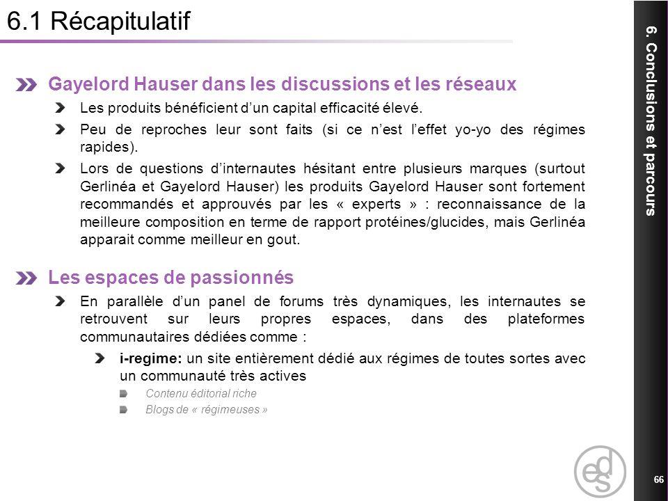6.1 Récapitulatif 66 6. Conclusions et parcours Gayelord Hauser dans les discussions et les réseaux Les produits bénéficient dun capital efficacité él