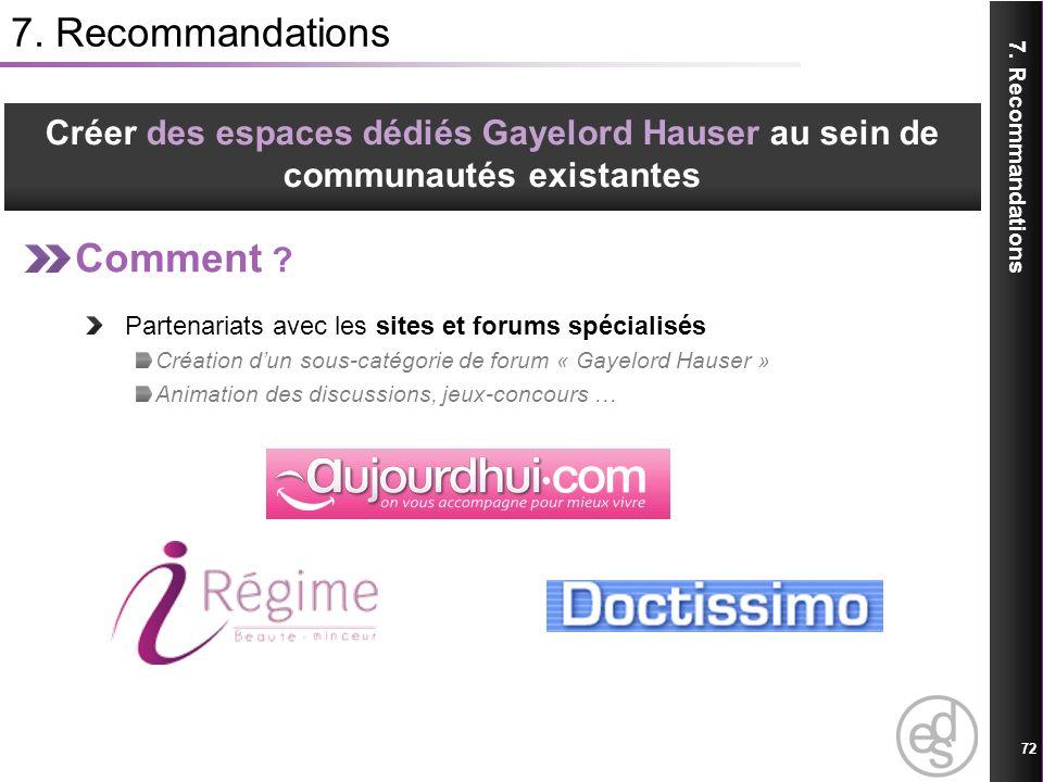 72 7. Recommandations Comment ? Partenariats avec les sites et forums spécialisés Création dun sous-catégorie de forum « Gayelord Hauser » Animation d