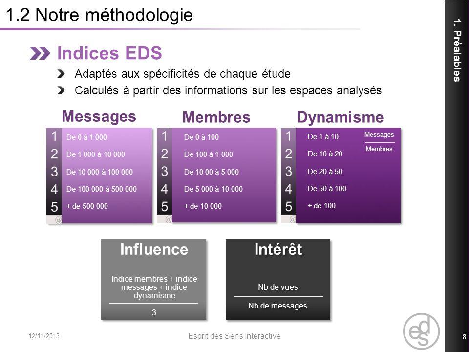1.2 Notre méthodologie Indices EDS Adaptés aux spécificités de chaque étude Calculés à partir des informations sur les espaces analysés 1. Préalables