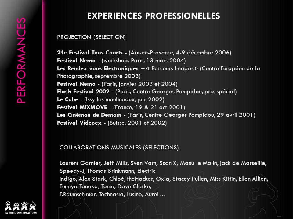 PROJECTION (SELECTION) 24e Festival Tous Courts - (Aix-en-Provence, 4-9 décembre 2006) Festival Nemo - (workshop, Paris, 13 mars 2004) Les Rendez vous