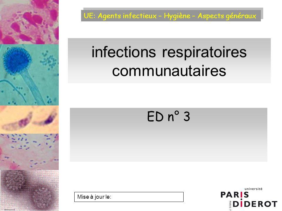 UE: Agents infectieux – Hygiène – Aspects généraux Le 04 décembre, un patient de 35 ans est hospitalisé pour une fièvre dapparition brutale, toux, dyspnée, les symptômes ayant débuté 48 heures auparavant.