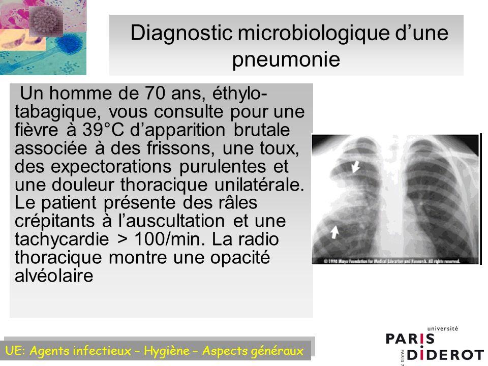 UE: Agents infectieux – Hygiène – Aspects généraux La coqueluche Bactérie responsable : Bordetella pertussis ou accessoirement parapertussis Très contagieuse Infection bactérienne localisée à larbre bronchique –Incubation 2-3 semaines –toux persistante de plus de 7 jours par quinte (« champ du coq ») –peut être sévère chez nourrisson, femmes enceintes, sujets agés (surinfections pulmonaires)