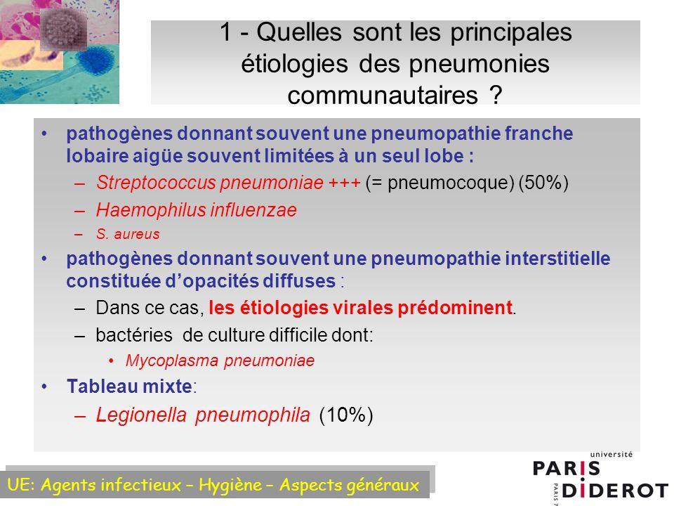 UE: Agents infectieux – Hygiène – Aspects généraux 2 - Quels sont les outils bactériologiques du diagnostic de pneumopathie.