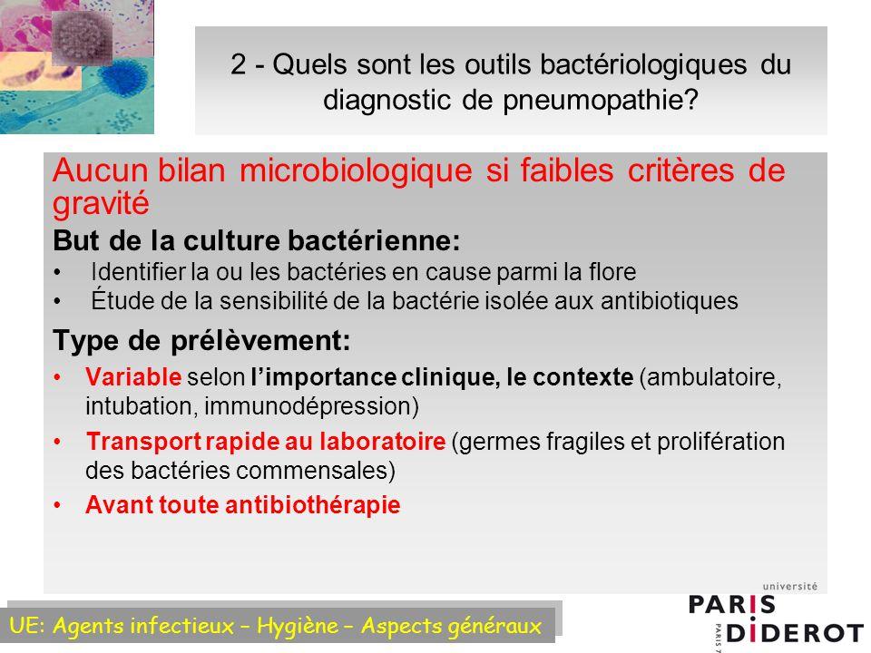 UE: Agents infectieux – Hygiène – Aspects généraux Indications diagnostiques Formes graves ou chez les personnes à risque Grippe (recommandations du COREB) Groupement de coordination de la gestion du risque épidémiologique et biologique http://www.infectiologie.com/site/medias/alertes/grippe/COREB-Grippe-urgences-15122010.pdf Bronchiolite à VRS du nourrisson Pneumonies virales de limmunodéprimé Adapter le traitement anti-infectieux Mise en œuvre de mesures disolement Infection respiratoire communautaire bégnine = pas de diagnostic virologique