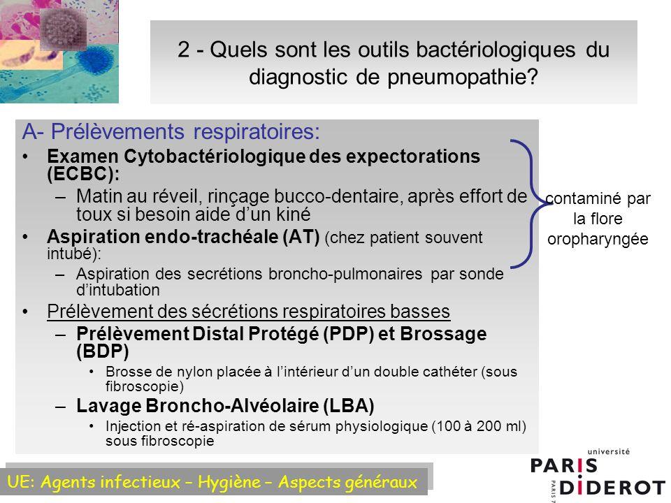 UE: Agents infectieux – Hygiène – Aspects généraux Méthodes de prélèvement Sécrétions nasales Lieu de réplication initiale des virus respiratoires –Aspiration nasopharyngée (+/- lavage ) Plus difficile chez ladulte (moins de sécrétions – charges virales plus faibles) –Ecouvillonnage nasopharyngé + simple à réaliser que laspiration mais recueil dune quantité de cellules plus faible –Qualité du prélèvement +++ formation du personnel aux pvts Eventuellement Sécrétions trachéobronchqiues Lavage bronchoalvéolaire Prélèvements non recommandés – Expectorations – Crachats – Ecouvillonage buccal ou pharyngé Virus = parasite intra- cellulaire
