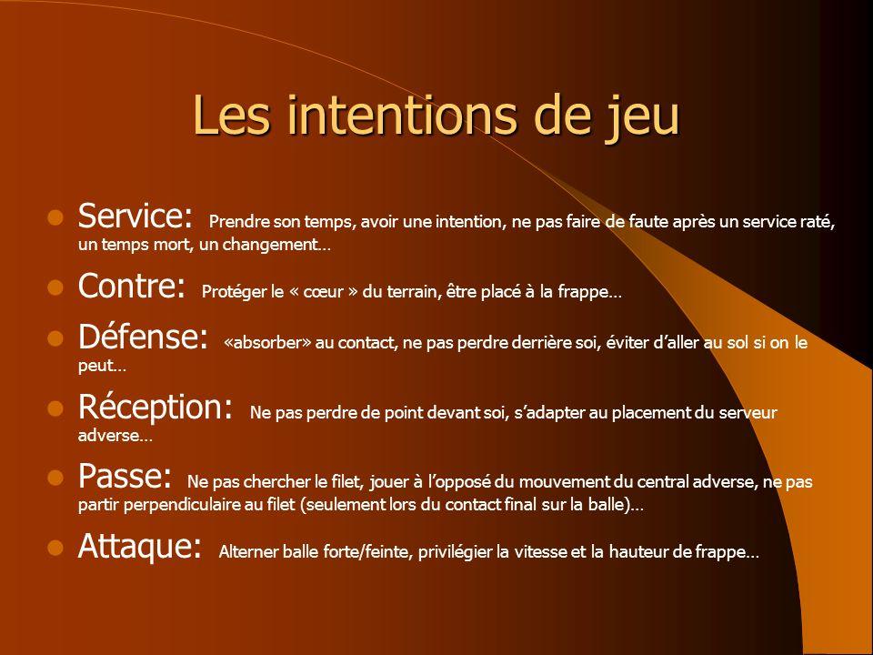 Les intentions de jeu Service: Prendre son temps, avoir une intention, ne pas faire de faute après un service raté, un temps mort, un changement… Cont