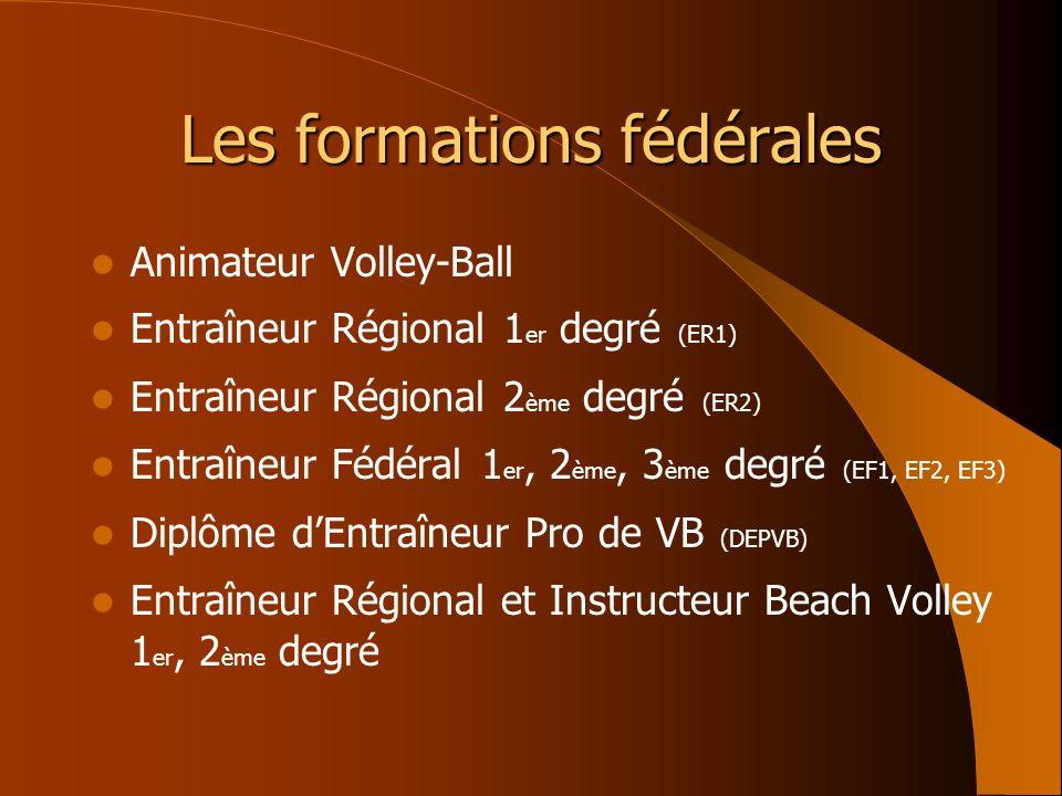 Les formations fédérales Animateur Volley-Ball Entraîneur Régional 1 er degré (ER1) Entraîneur Régional 2 ème degré (ER2) Entraîneur Fédéral 1 er, 2 è