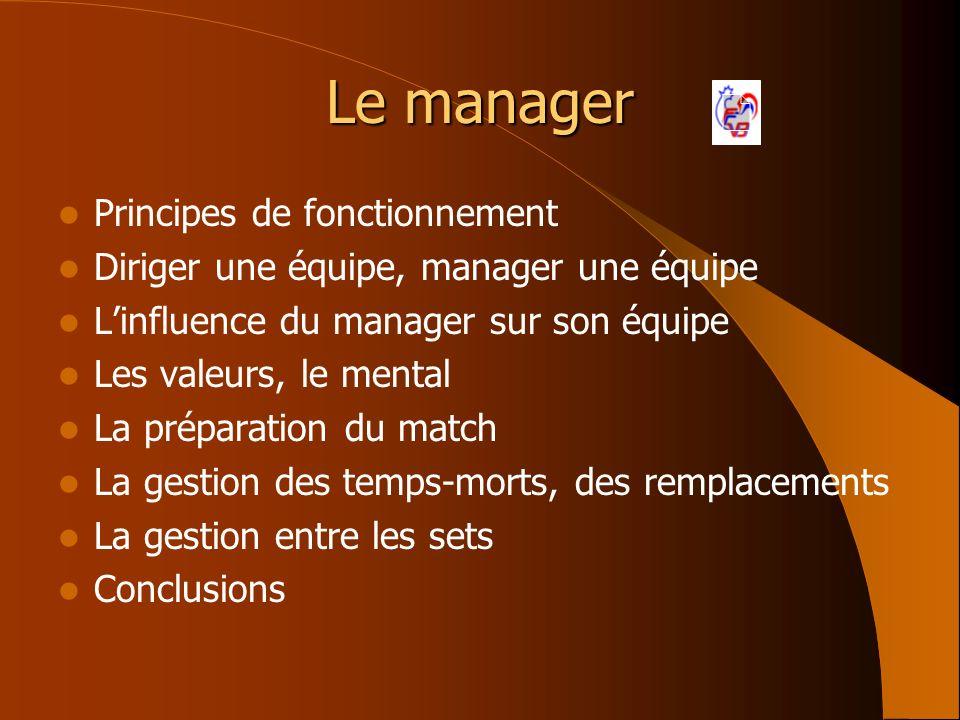 Le manager Principes de fonctionnement Diriger une équipe, manager une équipe Linfluence du manager sur son équipe Les valeurs, le mental La préparati