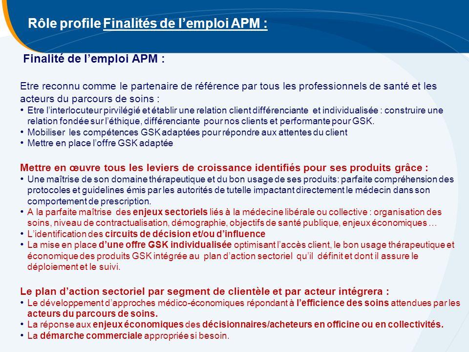 Rôle profile Finalités de lemploi APM : Finalité de lemploi APM : Etre reconnu comme le partenaire de référence par tous les professionnels de santé e