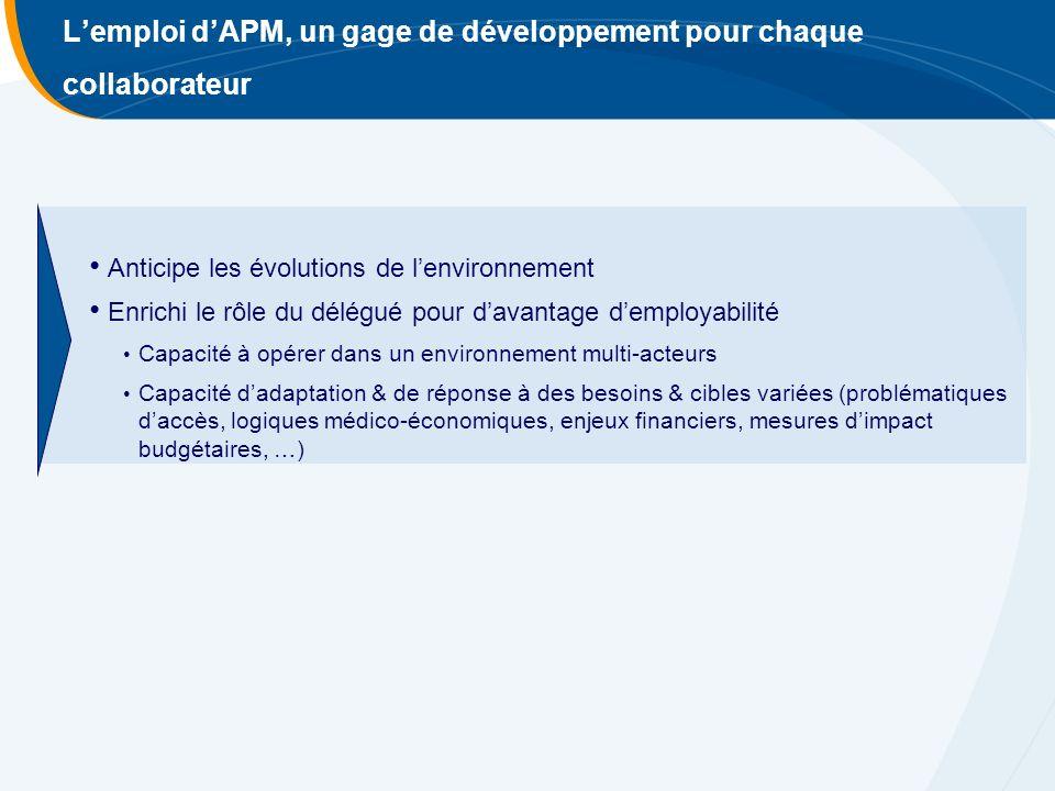 Lemploi dAPM, un gage de développement pour chaque collaborateur Anticipe les évolutions de lenvironnement Enrichi le rôle du délégué pour davantage d