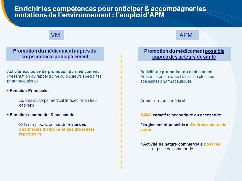 Enrichir les compétences pour anticiper & accompagner les mutations de lenvironnement : lemploi dAPM VM APM Activité exclusive de promotion du médicam