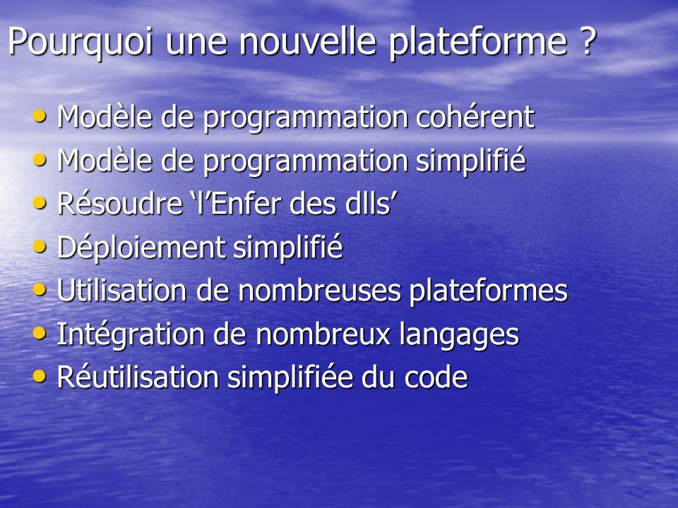 Pourquoi une nouvelle plateforme ? Modèle de programmation cohérent Modèle de programmation cohérent Modèle de programmation simplifié Modèle de progr
