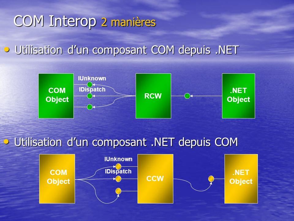 COM Interop 2 manières Utilisation dun composant COM depuis.NET Utilisation dun composant COM depuis.NET.NET Object COM Object RCW IUnknown IDispatch
