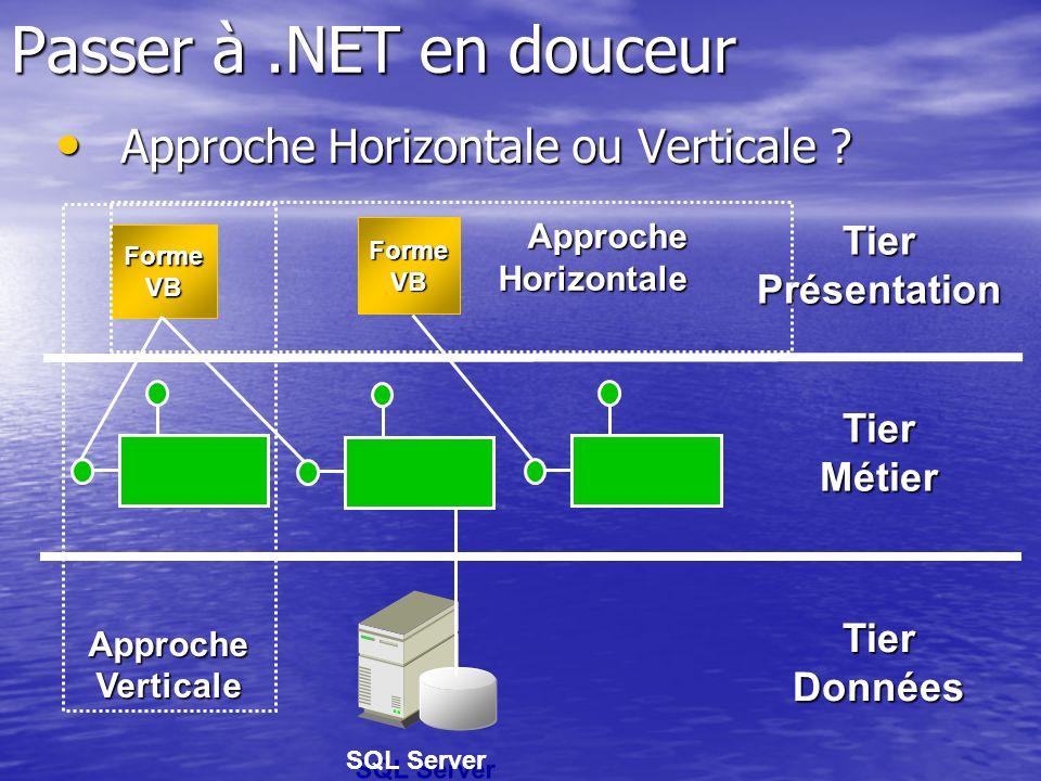 Passer à.NET en douceur Approche Horizontale ou Verticale ? Approche Horizontale ou Verticale ? FormeVB FormeVB SQL Server Approche Verticale Approche