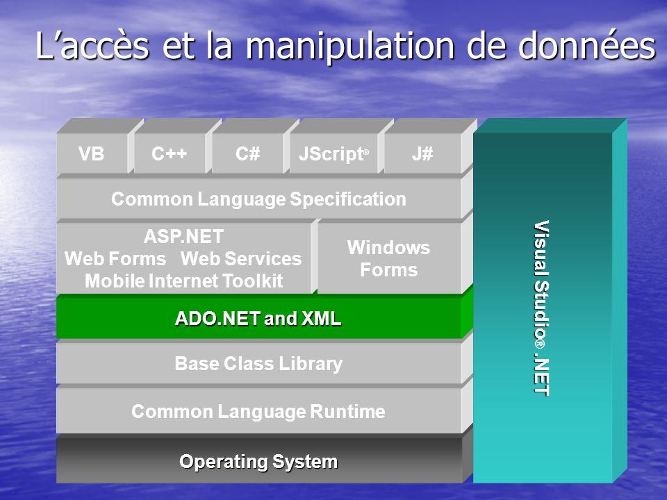 Laccès et la manipulation de données Operating System Common Language Runtime Base Class Library ADO.NET and XML ASP.NET Web Forms Web Services Mobile