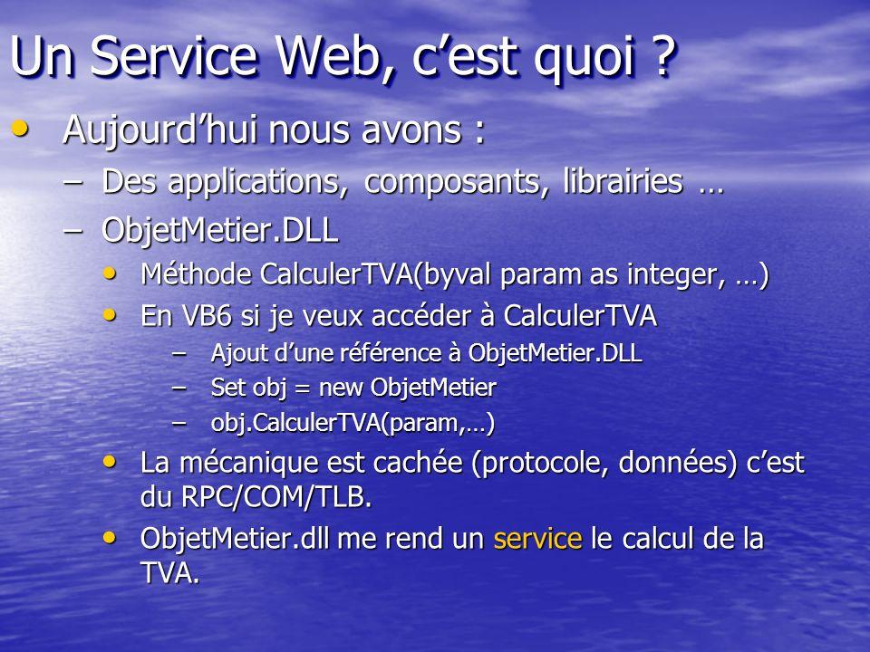 Aujourdhui nous avons : Aujourdhui nous avons : –Des applications, composants, librairies … –ObjetMetier.DLL Méthode CalculerTVA(byval param as intege