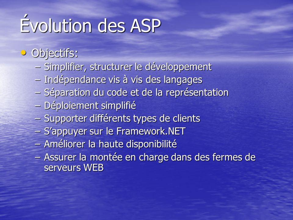 Évolution des ASP Objectifs: Objectifs: –Simplifier, structurer le développement –Indépendance vis à vis des langages –Séparation du code et de la rep