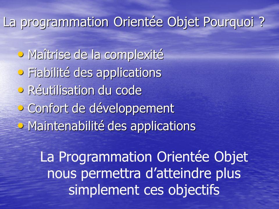 La programmation Orientée Objet Pourquoi ? Maîtrise de la complexité Maîtrise de la complexité Fiabilité des applications Fiabilité des applications R