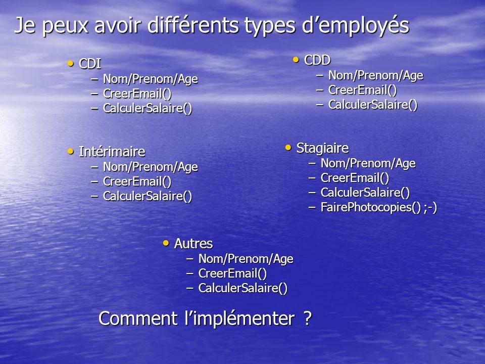 Je peux avoir différents types demployés CDI CDI –Nom/Prenom/Age –CreerEmail() –CalculerSalaire() CDD CDD –Nom/Prenom/Age –CreerEmail() –CalculerSalai